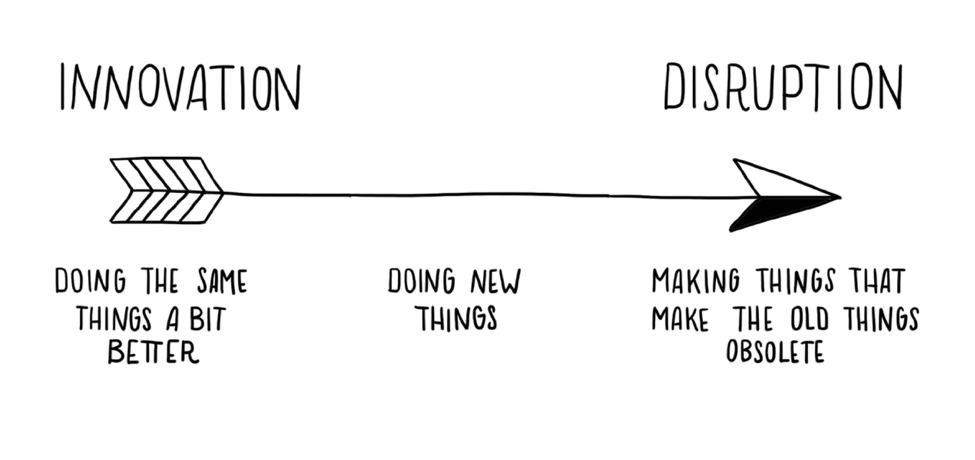 disruption-vs-innovation